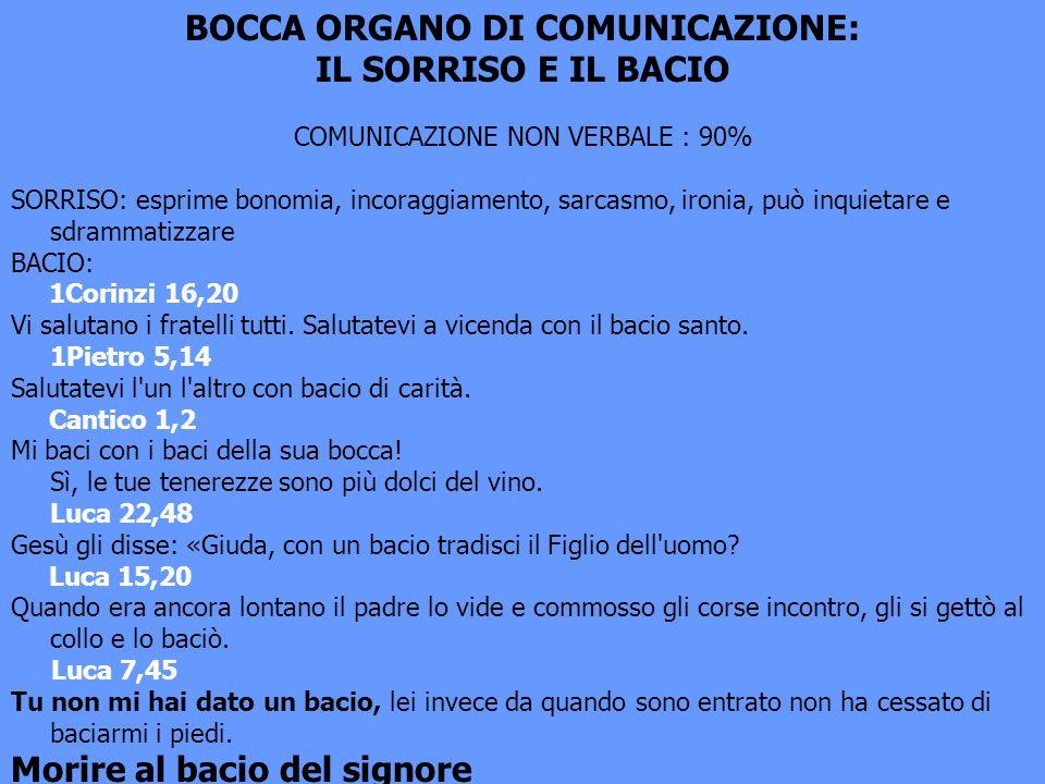 BOCCA ORGANO DI COMUNICAZIONE: