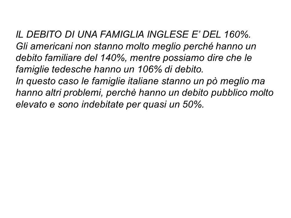 IL DEBITO DI UNA FAMIGLIA INGLESE E' DEL 160%.