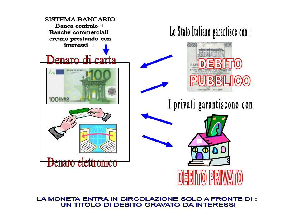 DEBITO PUBBLICO DEBITO PRIVATO