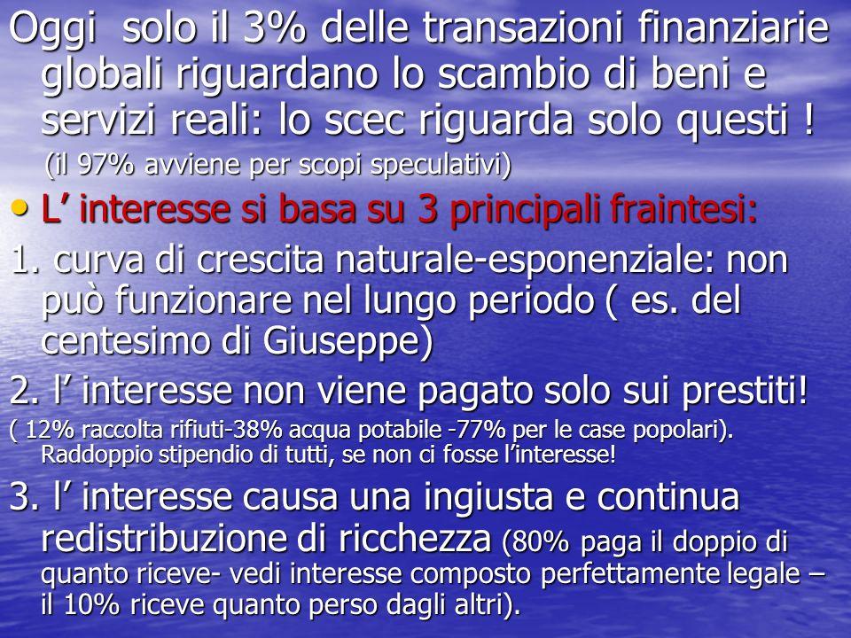 Oggi solo il 3% delle transazioni finanziarie globali riguardano lo scambio di beni e servizi reali: lo scec riguarda solo questi !