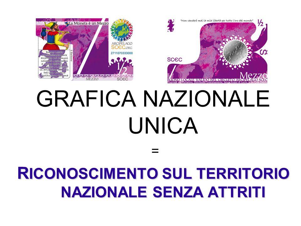 RICONOSCIMENTO SUL TERRITORIO NAZIONALE SENZA ATTRITI