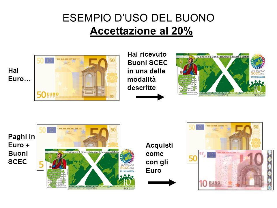 ESEMPIO D'USO DEL BUONO Accettazione al 20%