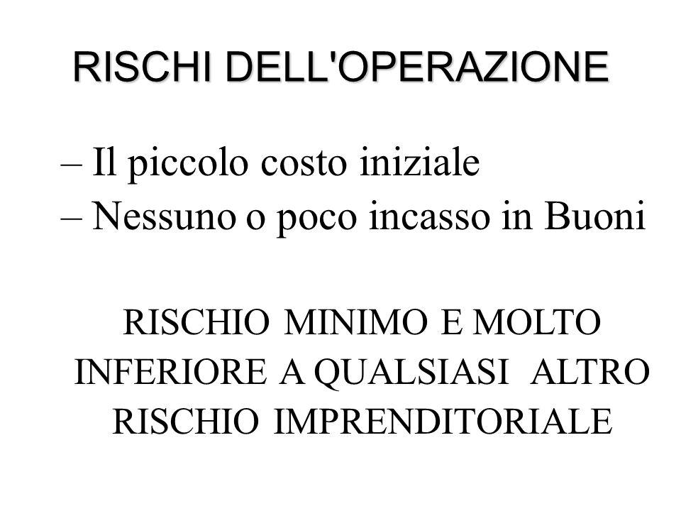RISCHI DELL OPERAZIONE