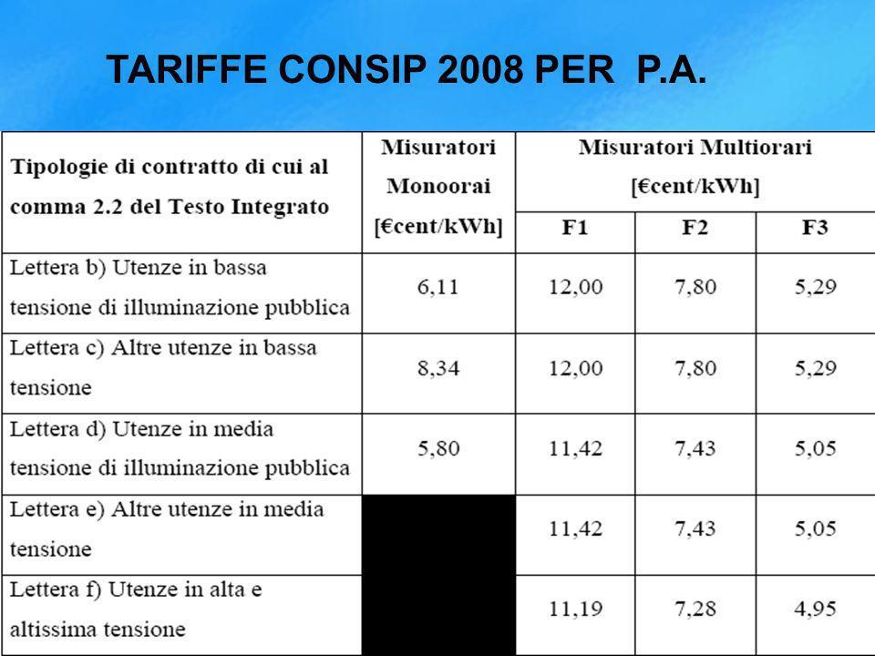 TARIFFE CONSIP 2008 PER P.A.