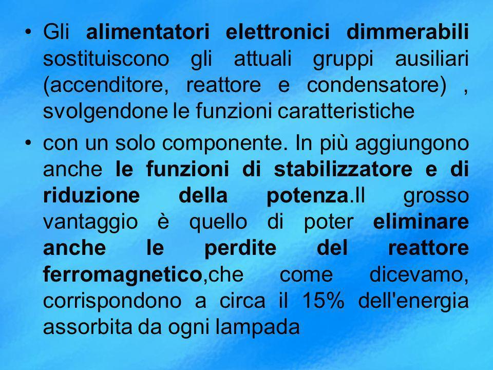Gli alimentatori elettronici dimmerabili sostituiscono gli attuali gruppi ausiliari (accenditore, reattore e condensatore) , svolgendone le funzioni caratteristiche