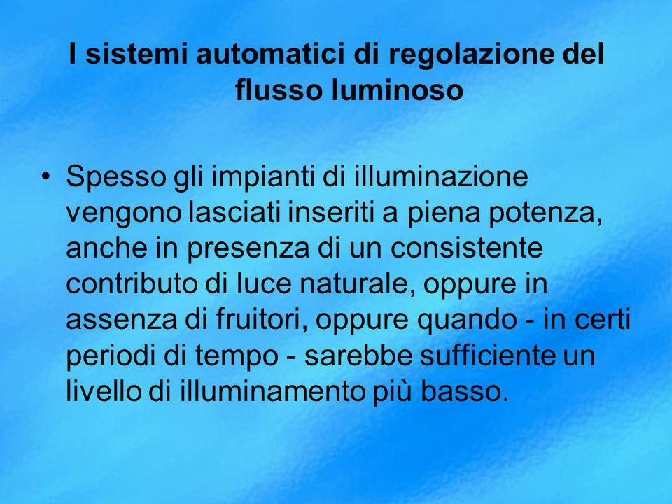 I sistemi automatici di regolazione del flusso luminoso