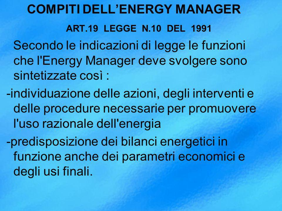 COMPITI DELL'ENERGY MANAGER