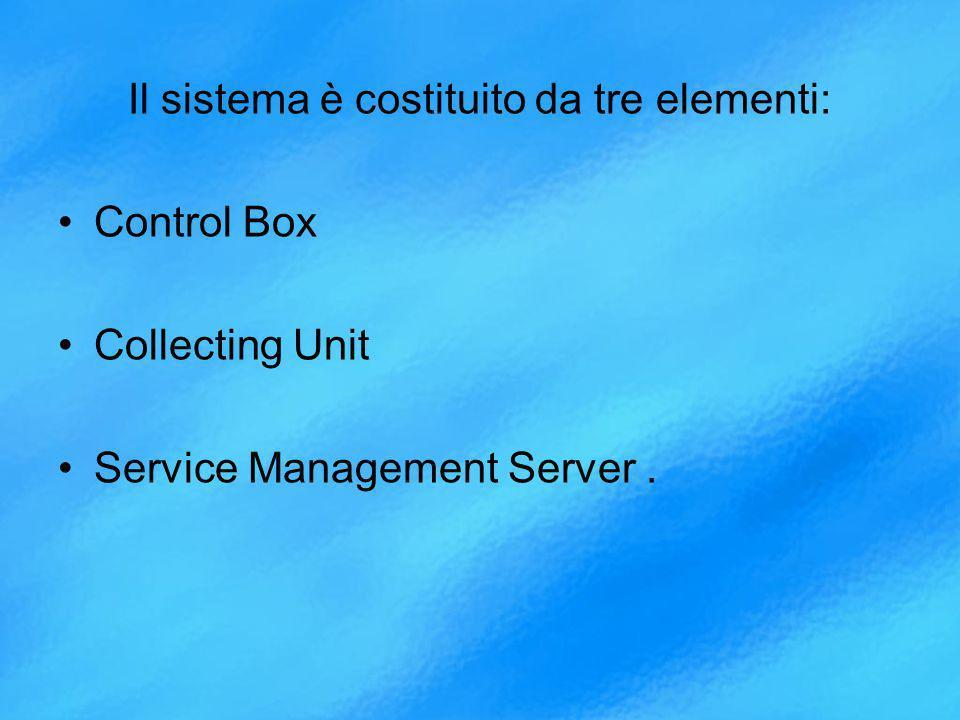Il sistema è costituito da tre elementi:
