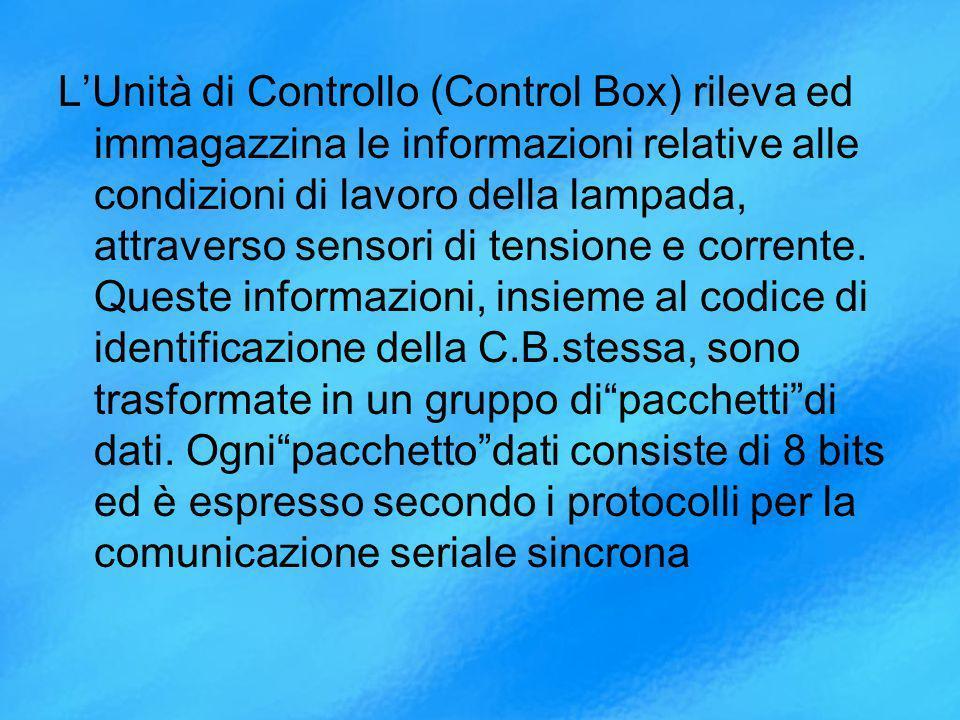 L'Unità di Controllo (Control Box) rileva ed immagazzina le informazioni relative alle condizioni di lavoro della lampada, attraverso sensori di tensione e corrente.