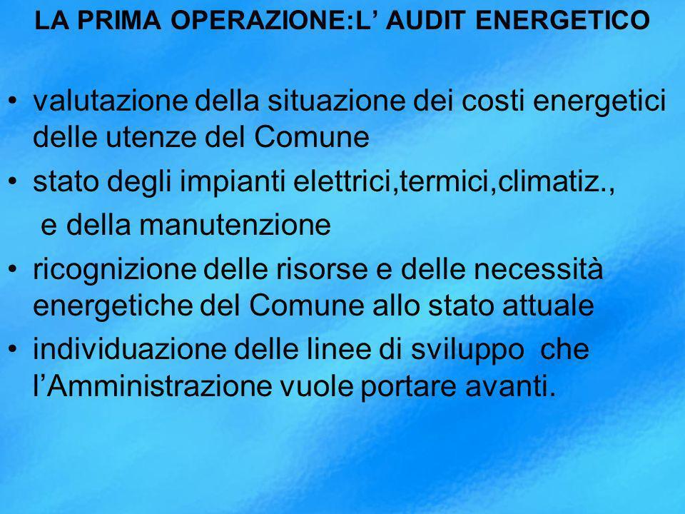 LA PRIMA OPERAZIONE:L' AUDIT ENERGETICO