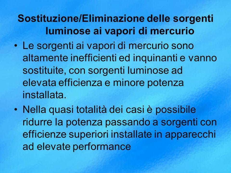 Sostituzione/Eliminazione delle sorgenti luminose ai vapori di mercurio