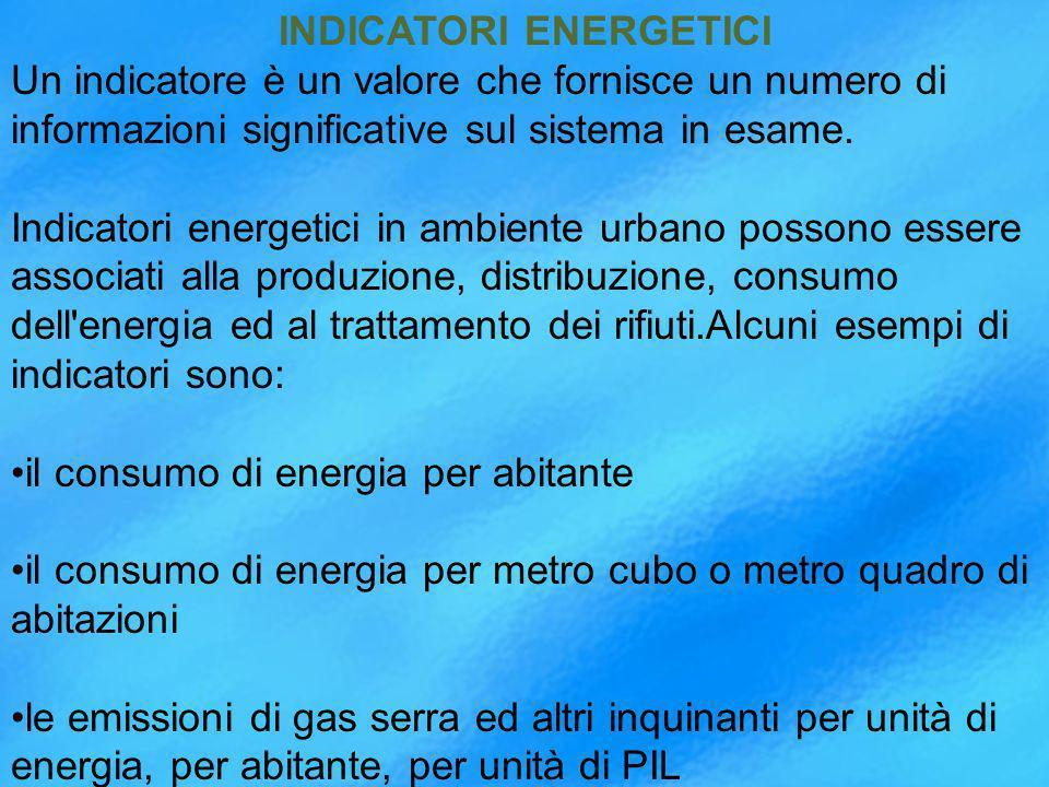 INDICATORI ENERGETICI