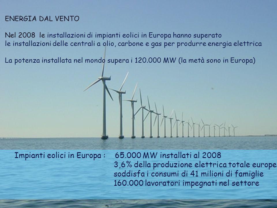 Energia dal vento ENERGIA DAL VENTO.