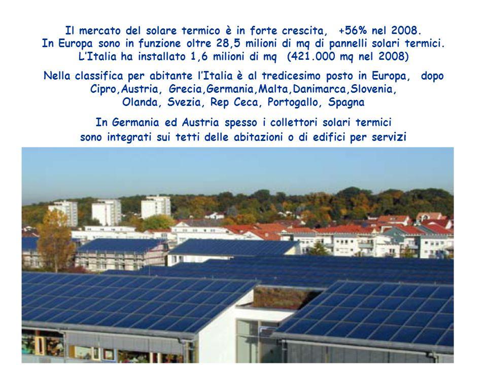 Il mercato del solare termico è in forte crescita, +56% nel 2008