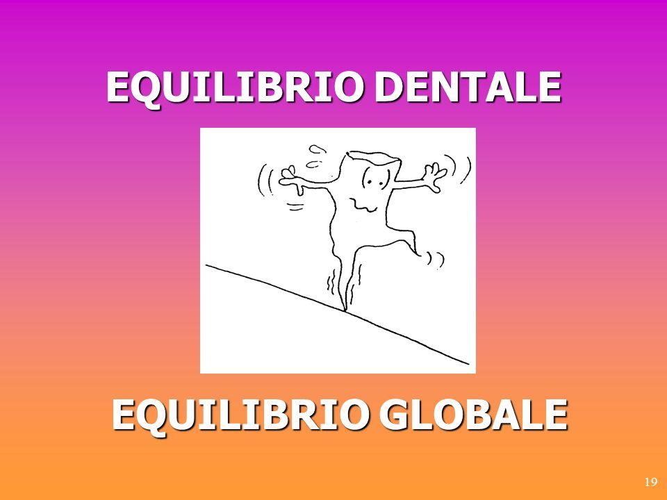 EQUILIBRIO DENTALE EQUILIBRIO GLOBALE