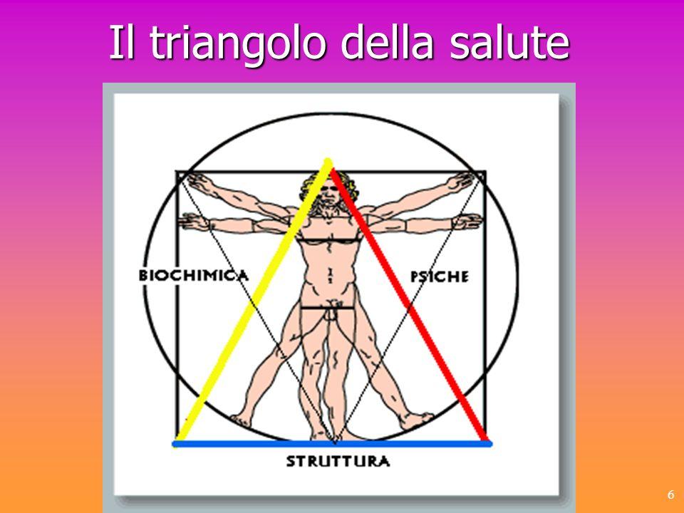 Il triangolo della salute