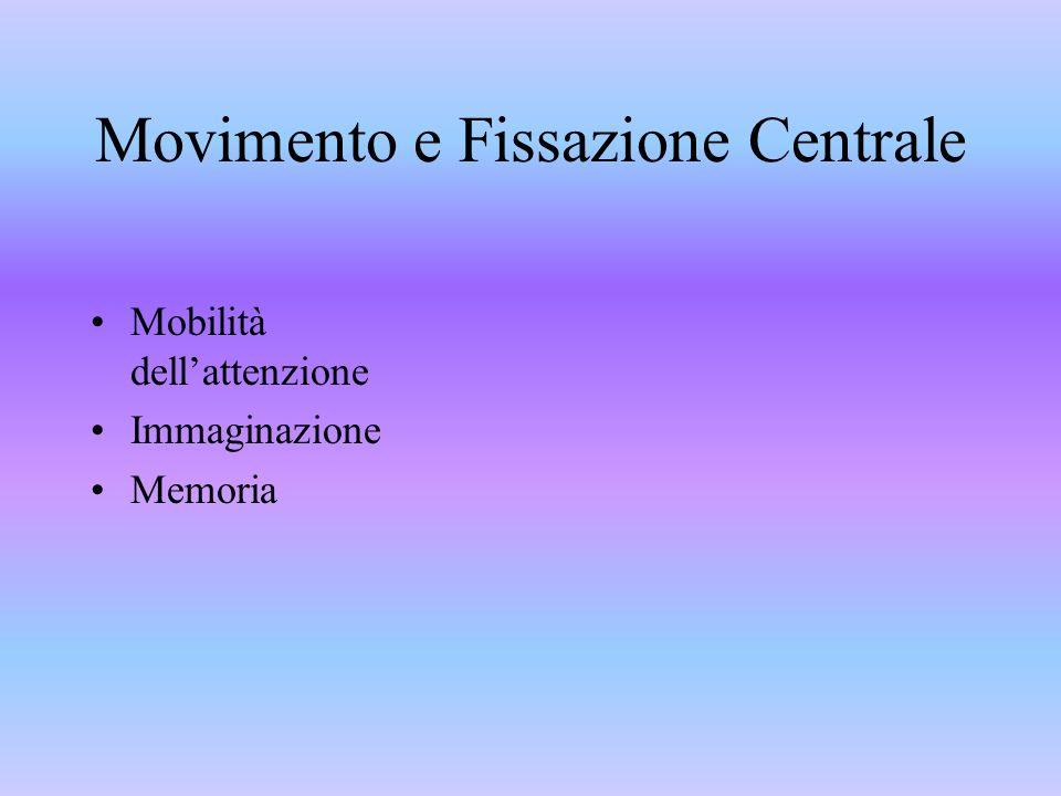 Movimento e Fissazione Centrale