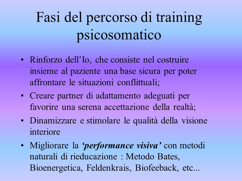 Fasi del percorso di training psicosomatico