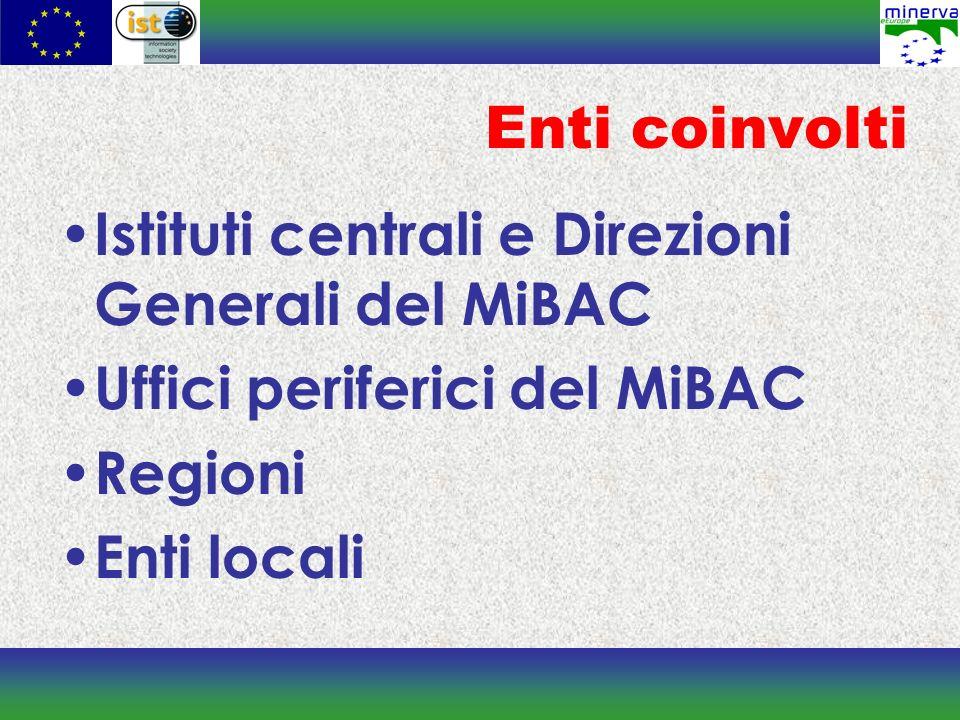 Enti coinvolti Istituti centrali e Direzioni Generali del MiBAC. Uffici periferici del MiBAC. Regioni.