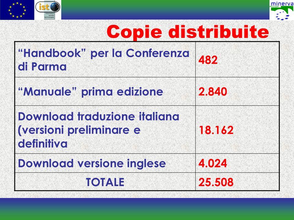 Copie distribuite Handbook per la Conferenza di Parma 482