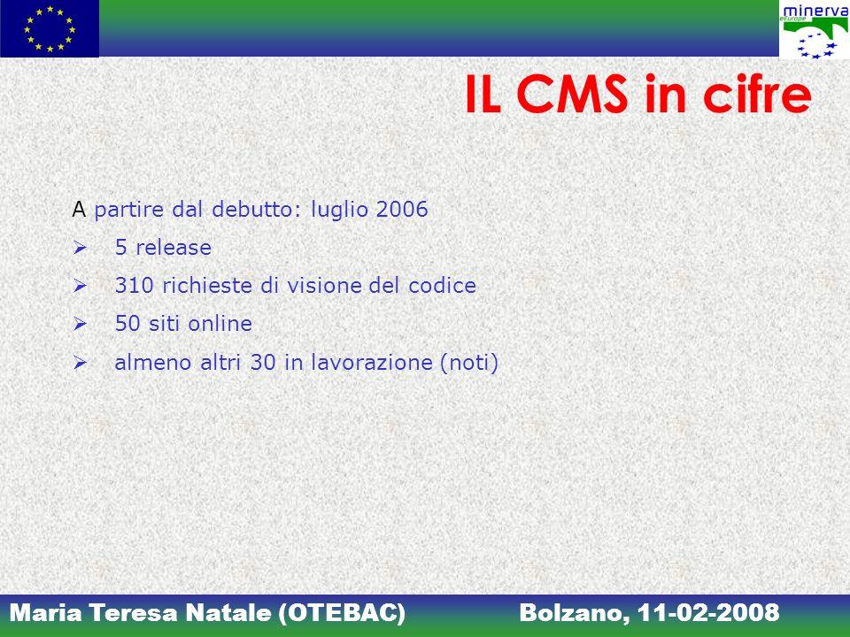 IL CMS in cifre A partire dal debutto: luglio 2006 5 release