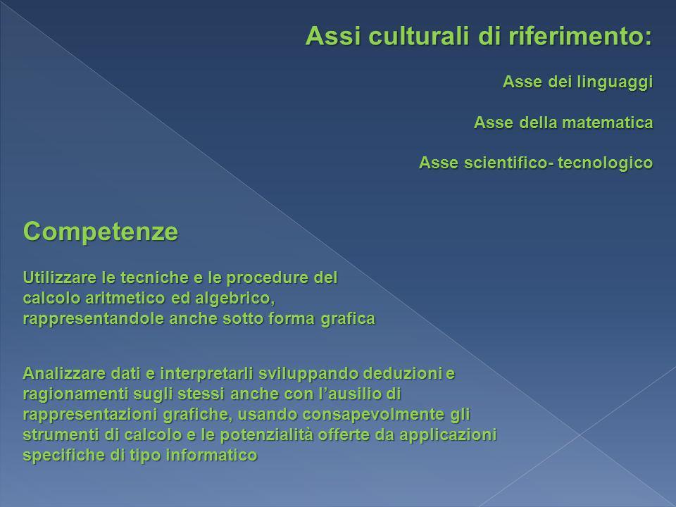 Assi culturali di riferimento: