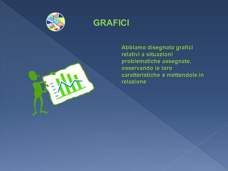 GRAFICI Abbiamo disegnato grafici relativi a situazioni problematiche assegnate, osservando le loro caratteristiche e mettendole in relazione.