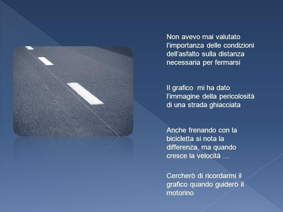 Non avevo mai valutato l'importanza delle condizioni dell'asfalto sulla distanza necessaria per fermarsi