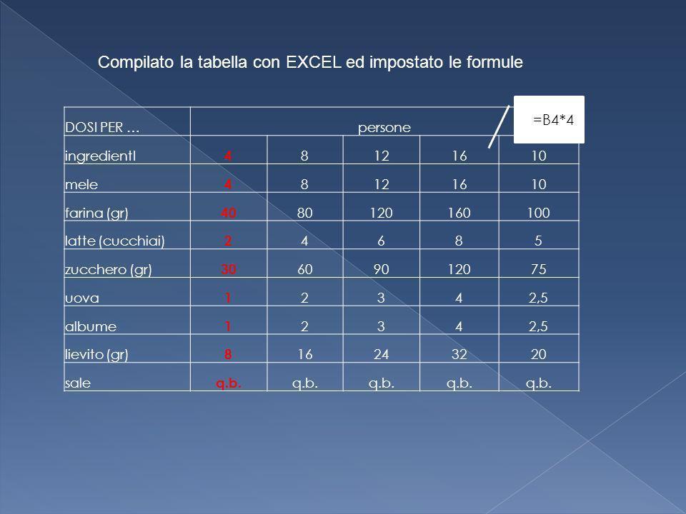 Compilato la tabella con EXCEL ed impostato le formule