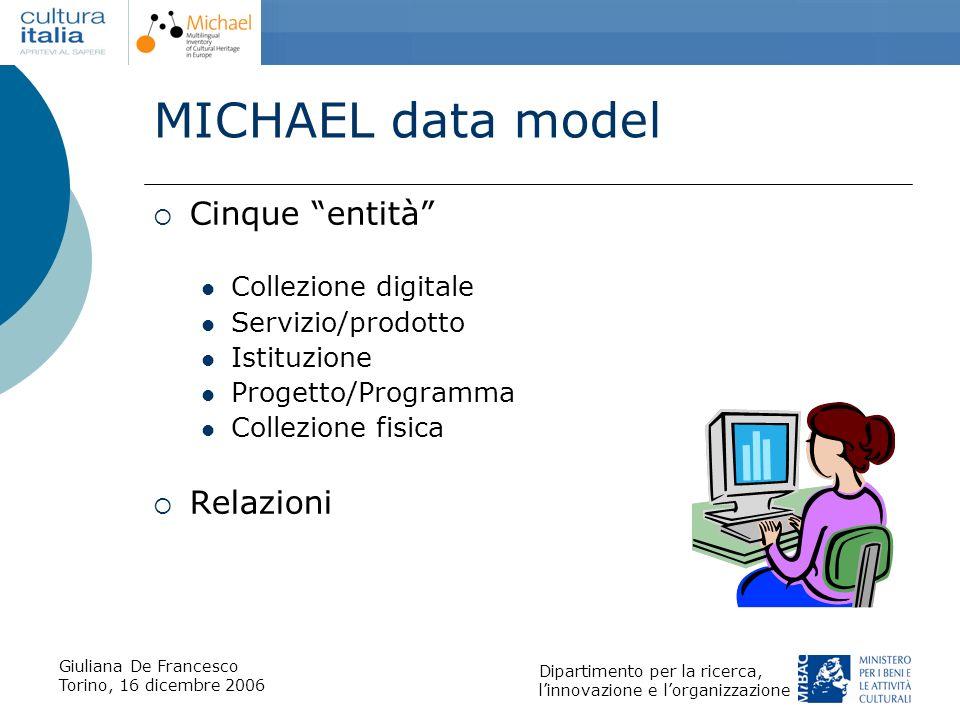 MICHAEL data model Cinque entità Relazioni Collezione digitale