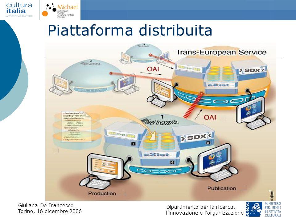Piattaforma distribuita