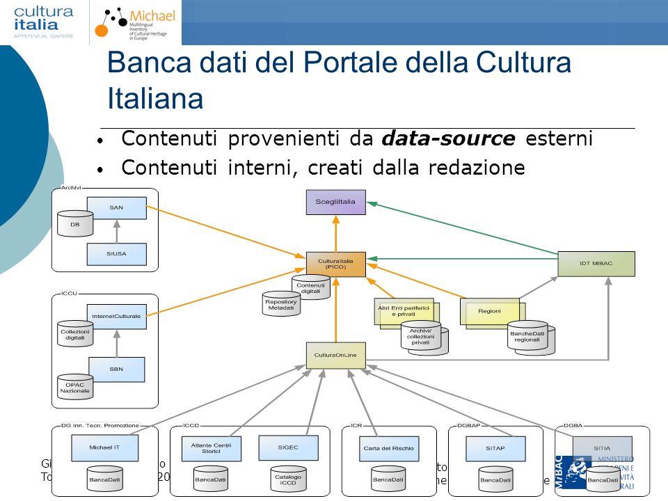 Banca dati del Portale della Cultura Italiana