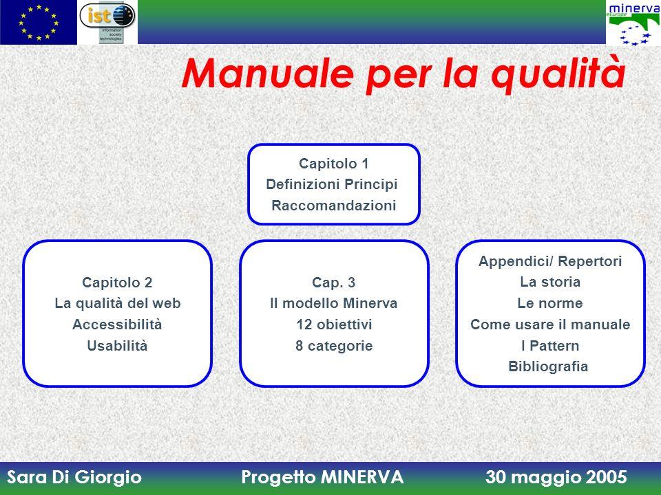 Manuale per la qualità Capitolo 1 Definizioni Principi Raccomandazioni