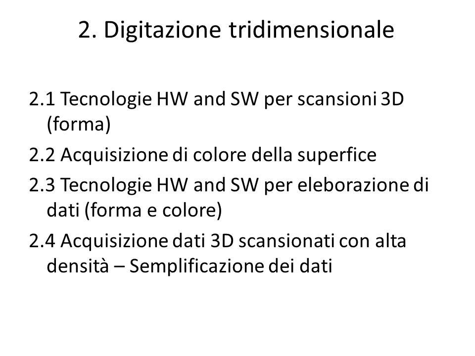 2. Digitazione tridimensionale