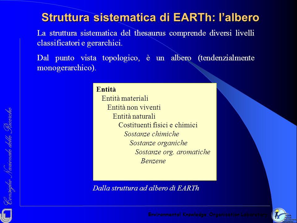 Struttura sistematica di EARTh: l'albero
