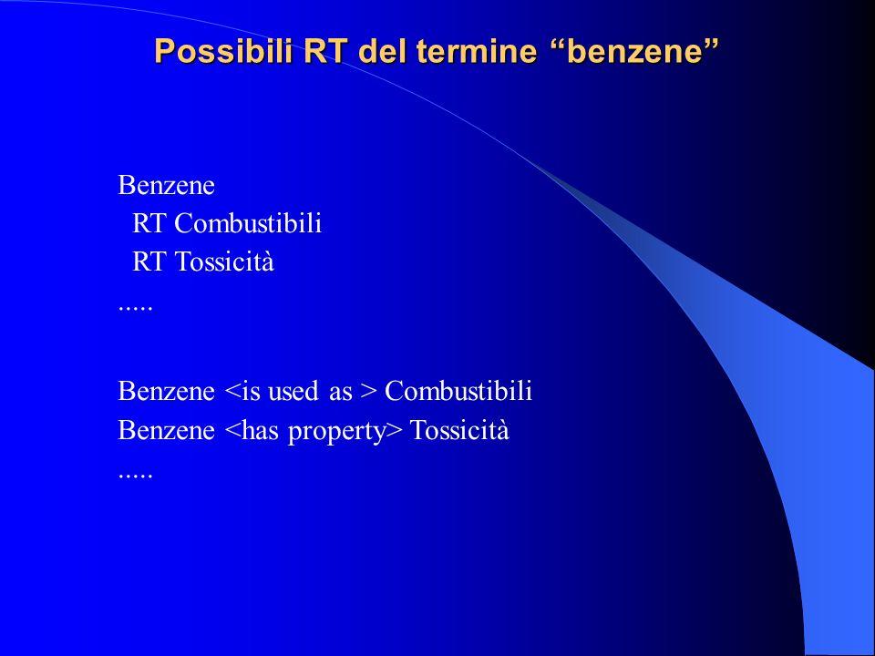 Possibili RT del termine benzene