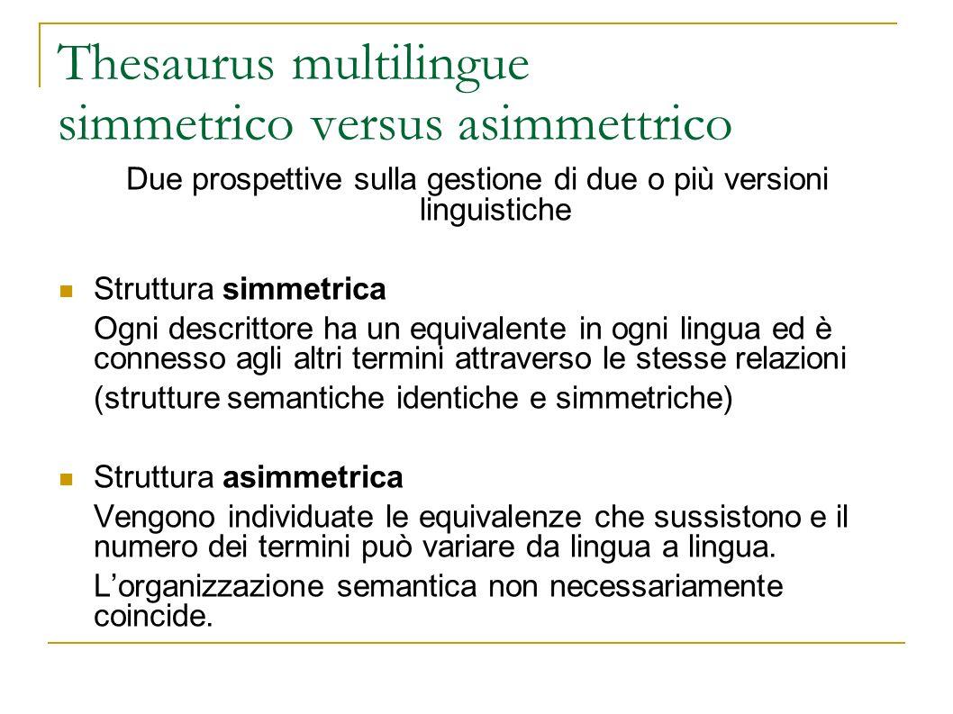 Thesaurus multilingue simmetrico versus asimmettrico