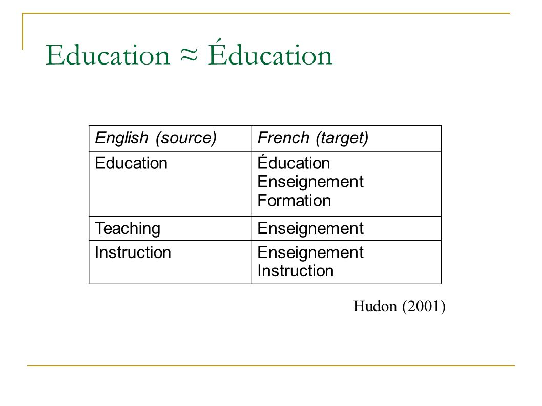 Education ≈ Éducation English (source) French (target) Education