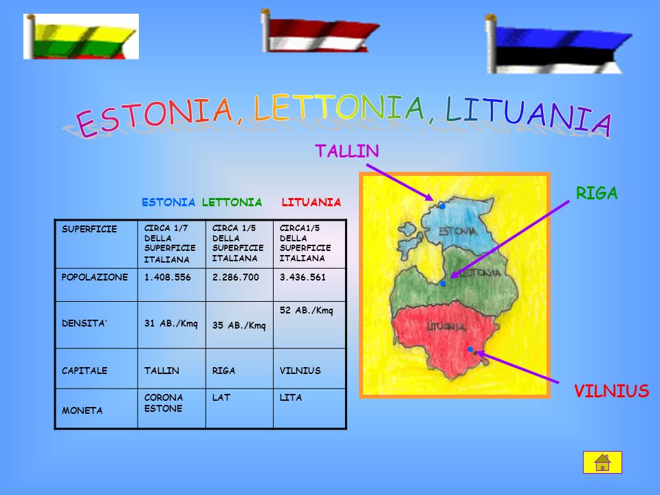 ESTONIA, LETTONIA, LITUANIA