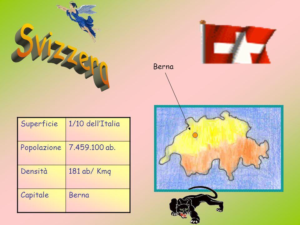 Svizzera Berna Superficie 1/10 dell'Italia Popolazione 7.459.100 ab.