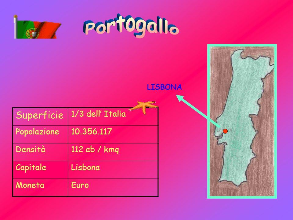 Portogallo Superficie 1/3 dell' Italia Popolazione 10.356.117 Densità