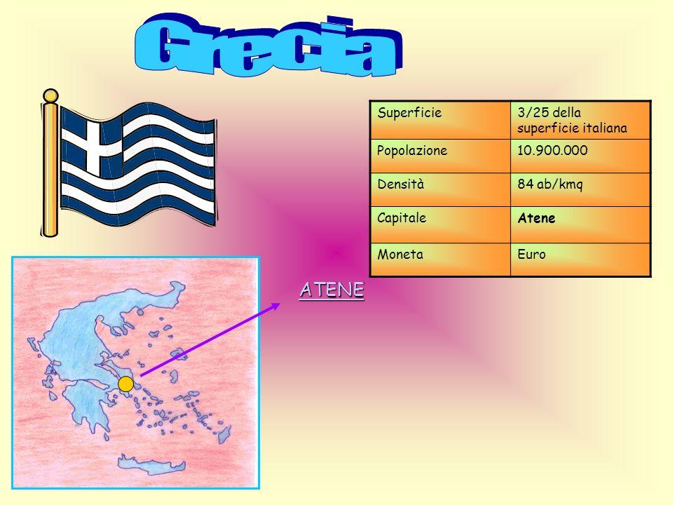 Grecia Superficie 3/25 della superficie italiana Popolazione