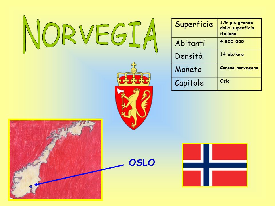 NORVEGIA OSLO Superficie Abitanti Densità Moneta Capitale