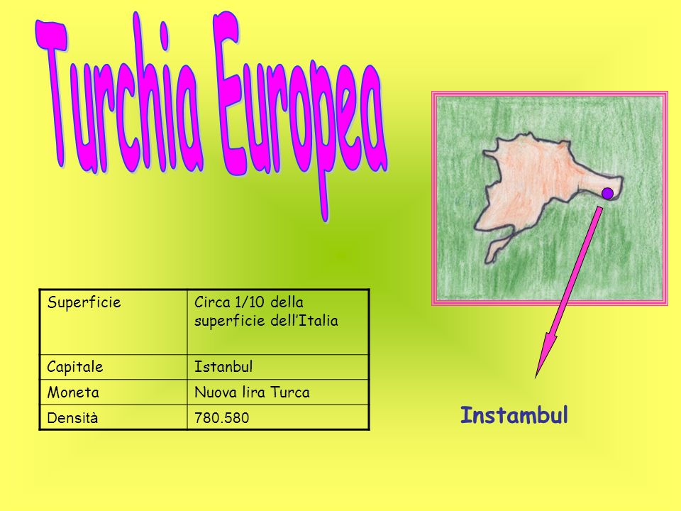 Turchia Europea Instambul Superficie