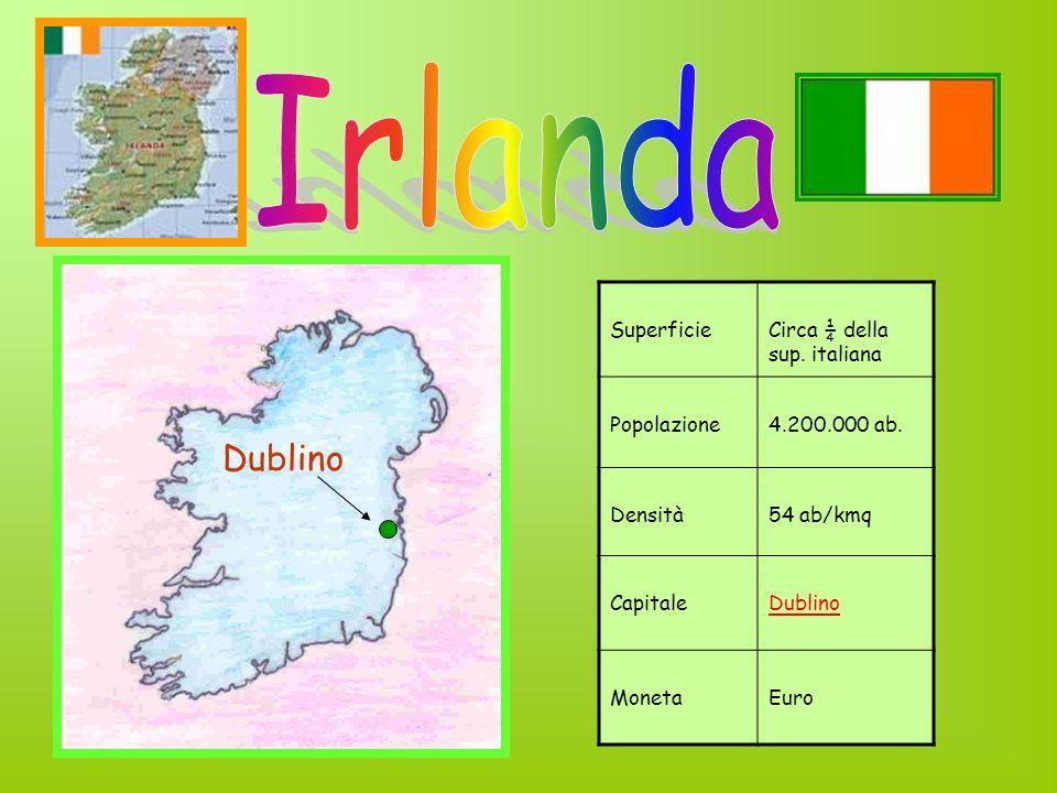 Irlanda Dublino Superficie Circa ¼ della sup. italiana Popolazione