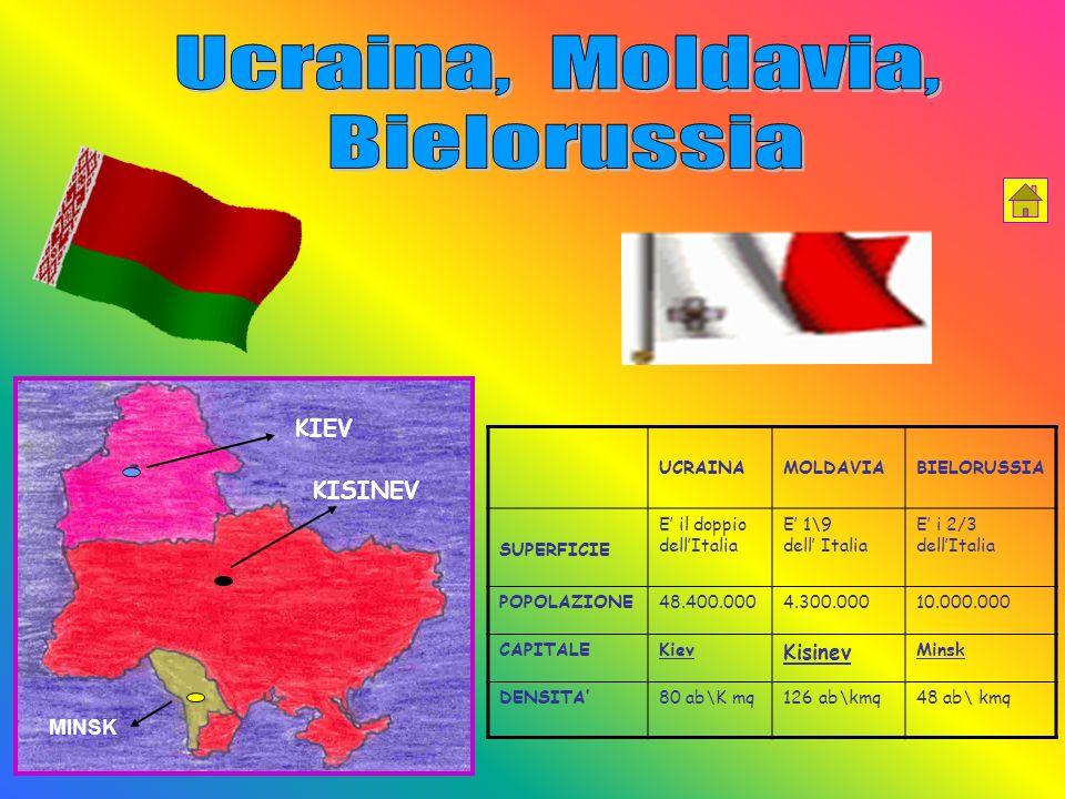 Ucraina, Moldavia, Bielorussia KIEV KISINEV Kisinev MINSK UCRAINA