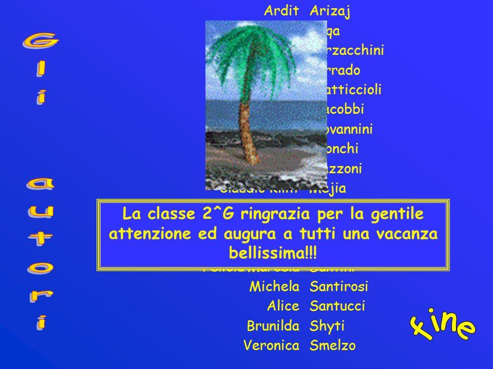 Ardit Ergis. Luca Andrea. Fabio. Giulia. Roberta. Eduardo. Martina. Elisa. Claudio Klint. Zef.