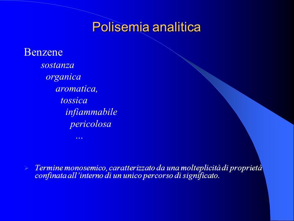 Polisemia analitica Benzene sostanza organica aromatica, tossica