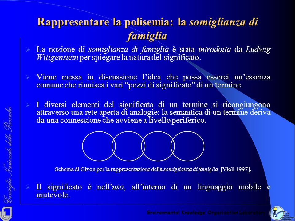 Rappresentare la polisemia: la somiglianza di famiglia