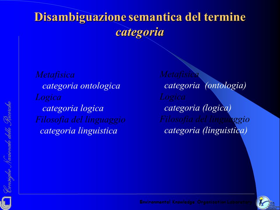 Disambiguazione semantica del termine categoria